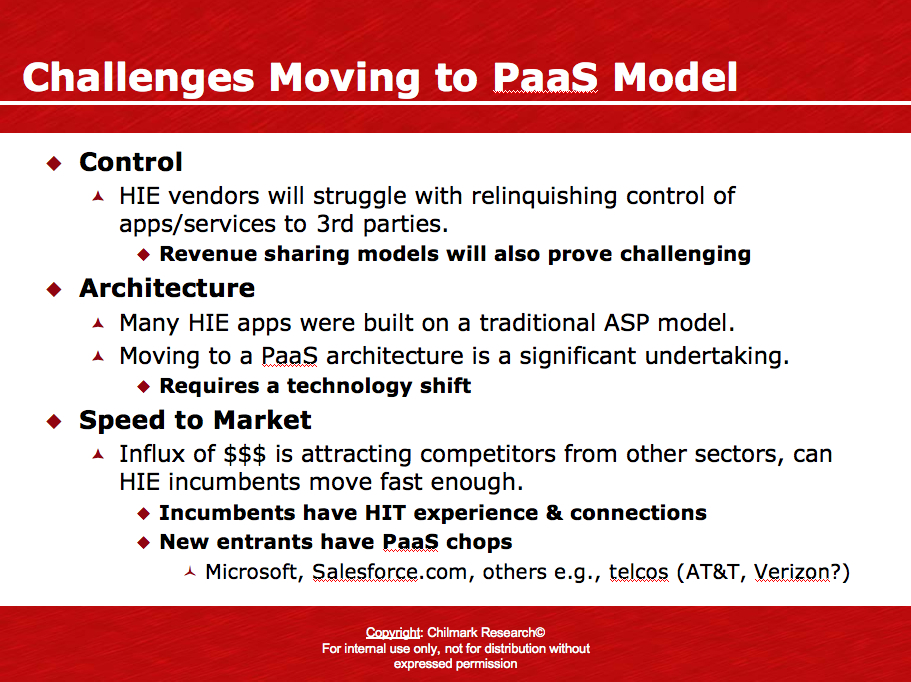 PaaS challenge