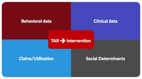 Total Active Risk Framework
