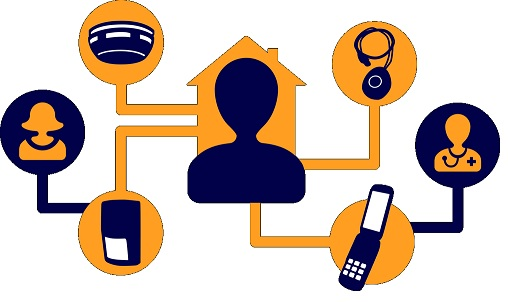 telehealth_connections