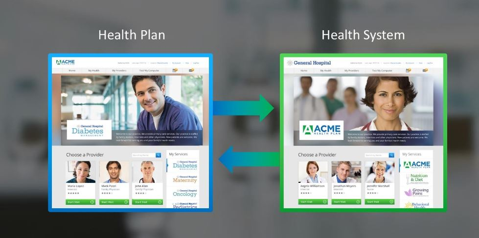 health plan health system shared telehealth platform